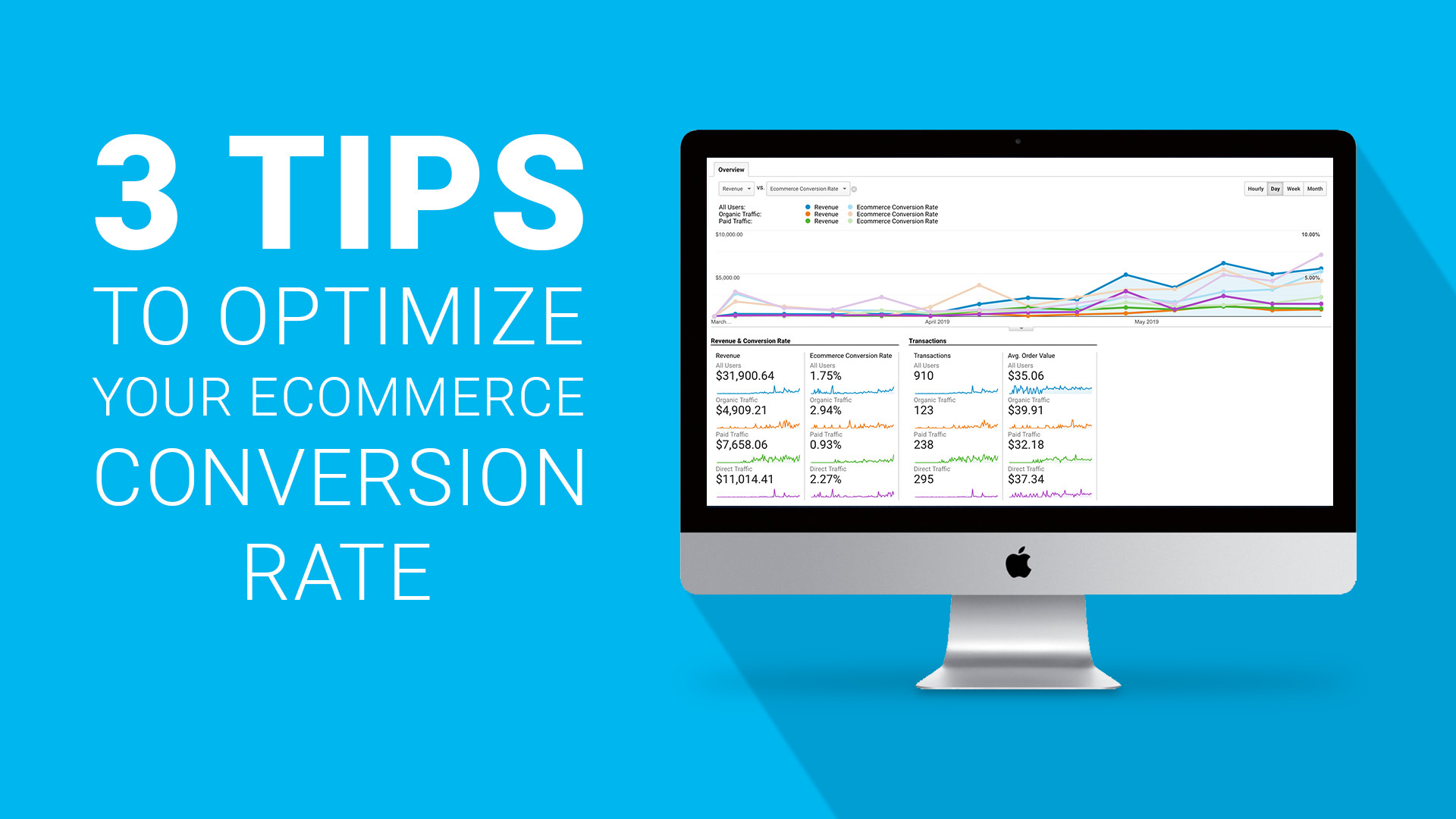 ecommerce website optimize google analytics report