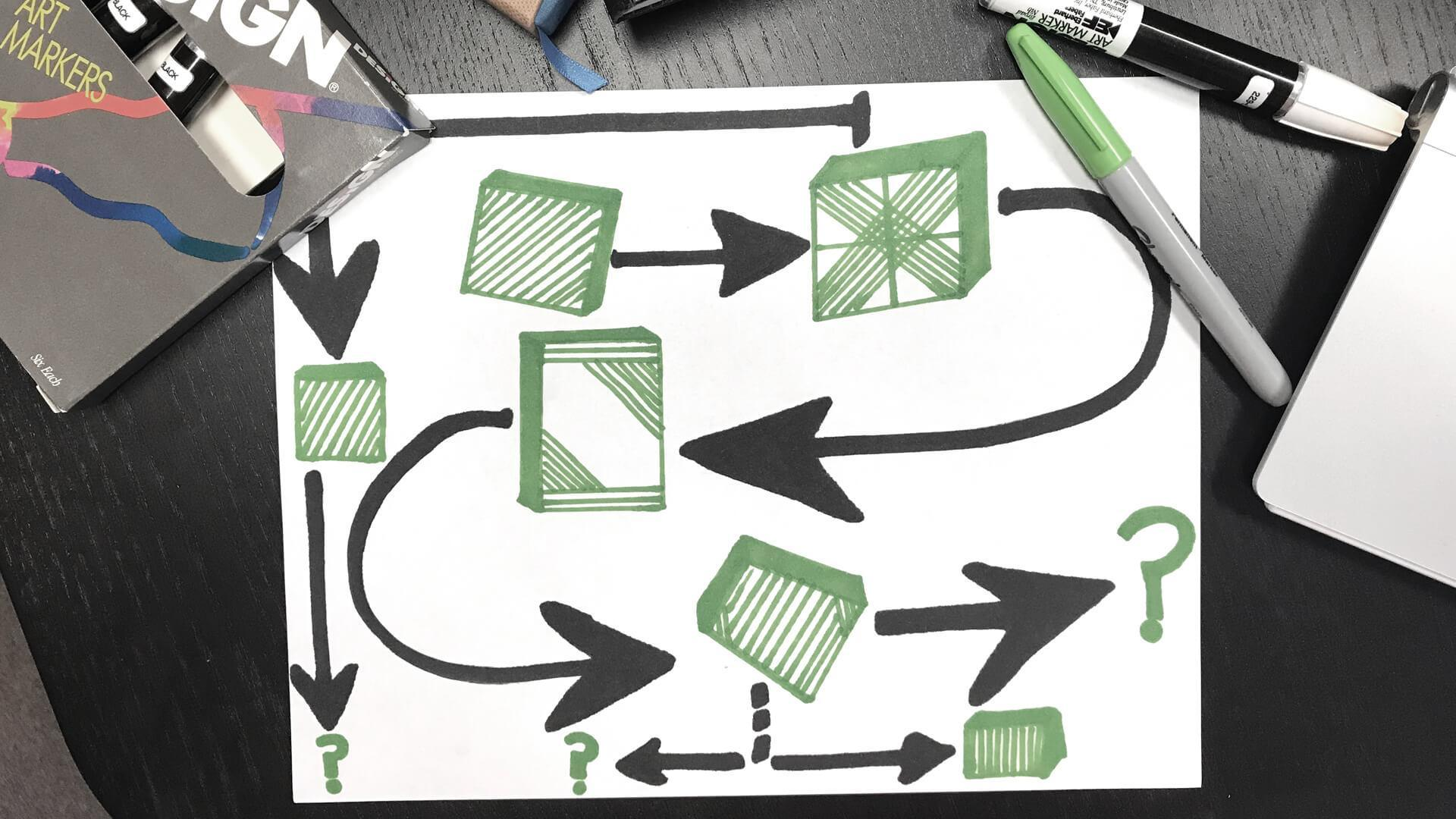 The Madness of the Method: Why Agency Process Matters