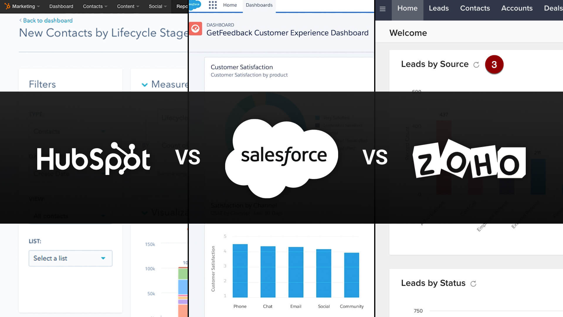 Best CRM for Ecommerce: Salesforce, Zoho, Hubspot