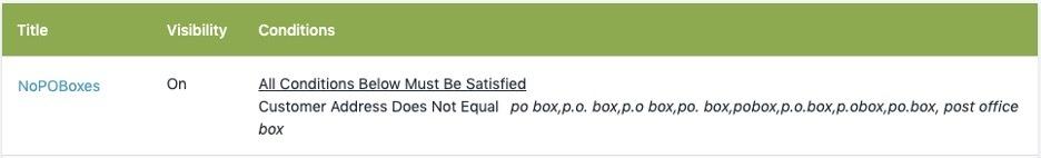 Restrict PO Box Shopify Scenario